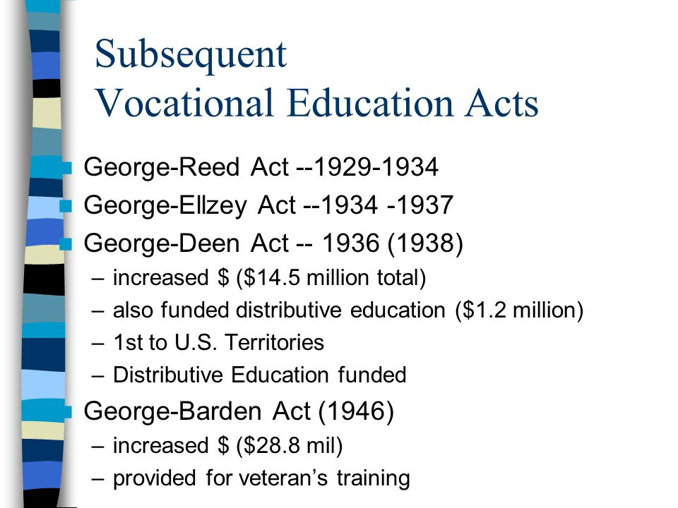 Subsequent Vocational Education Acts