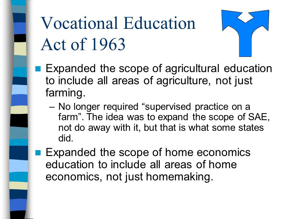 Vocational Education Act of 1963