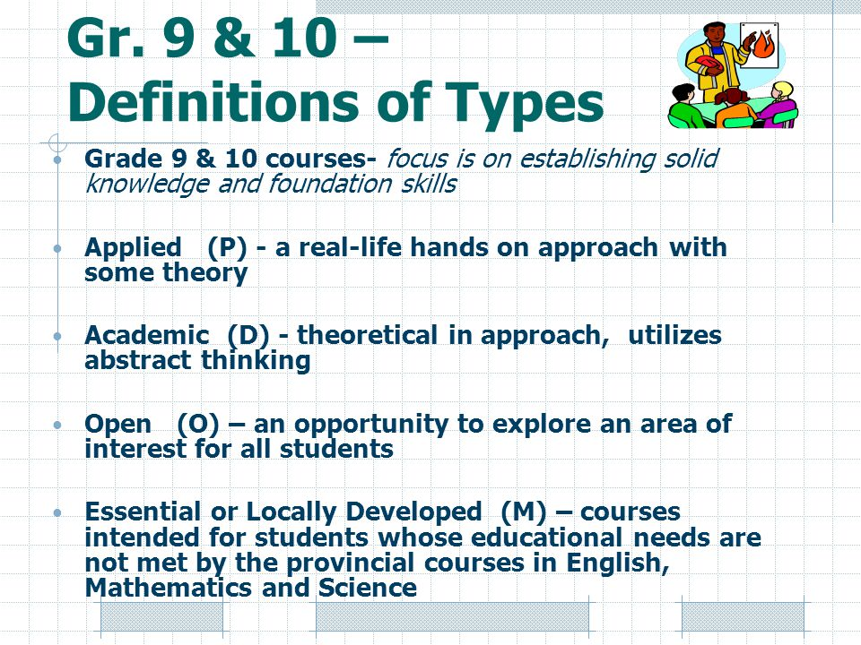 Gr. 9 & 10 – Definitions of Types