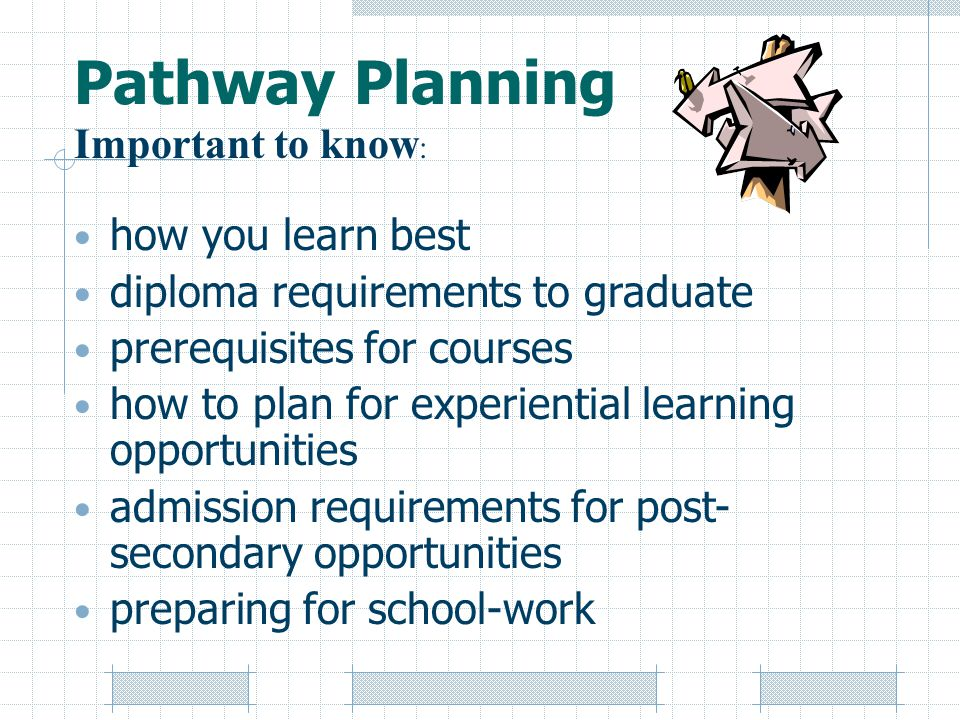 Pathway Planning Important to know: how you learn best