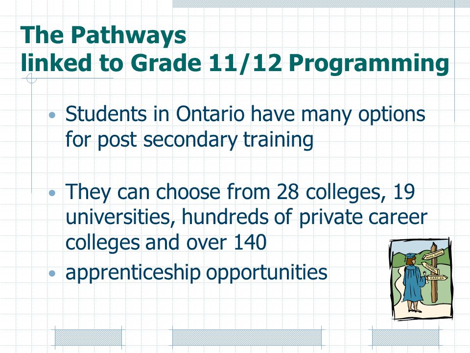 The Pathways linked to Grade 11/12 Programming