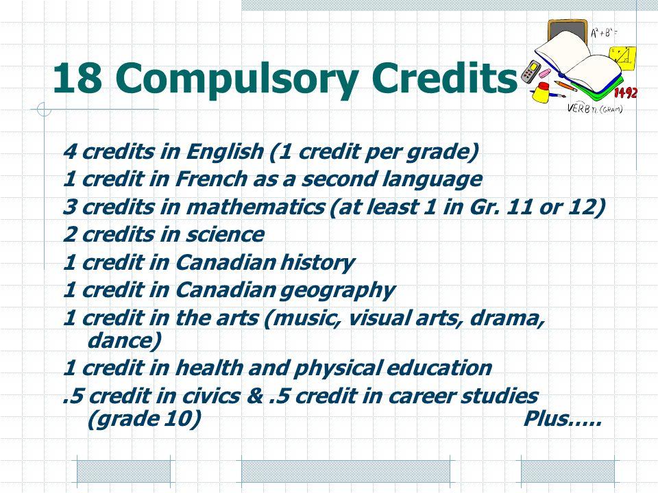 18 Compulsory Credits 4 credits in English (1 credit per grade)