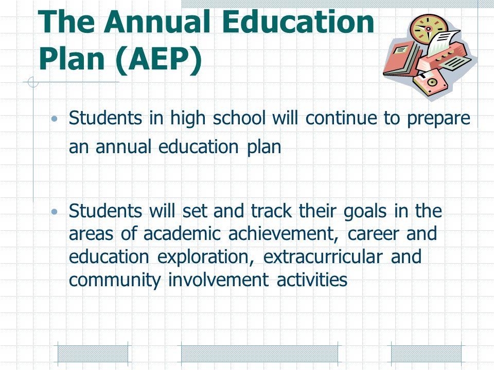 The Annual Education Plan (AEP)