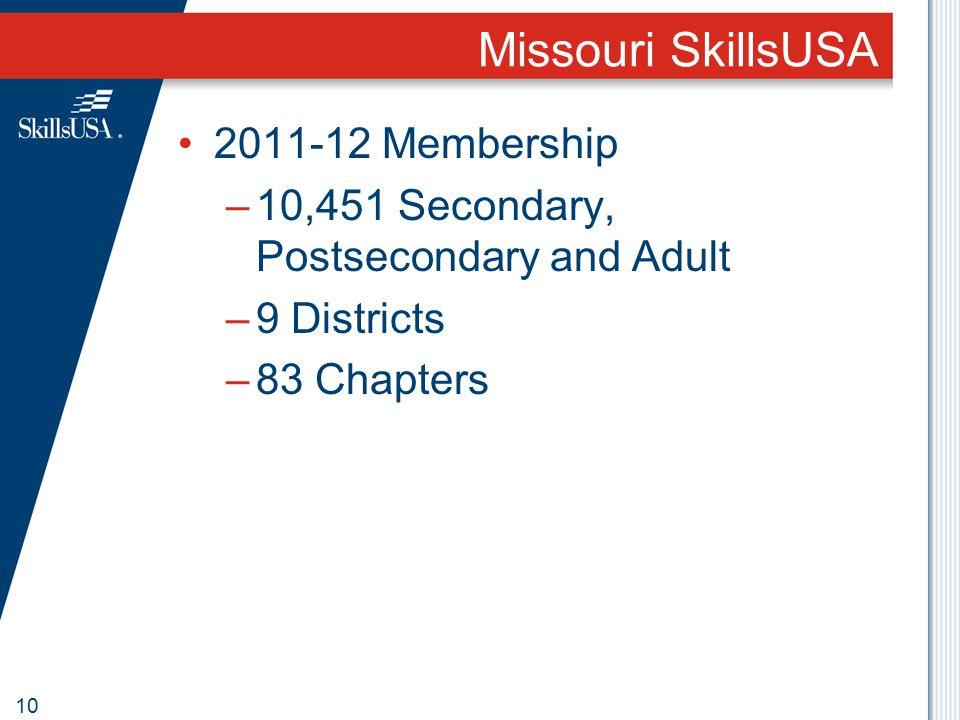 Missouri SkillsUSA 2011-12 Membership