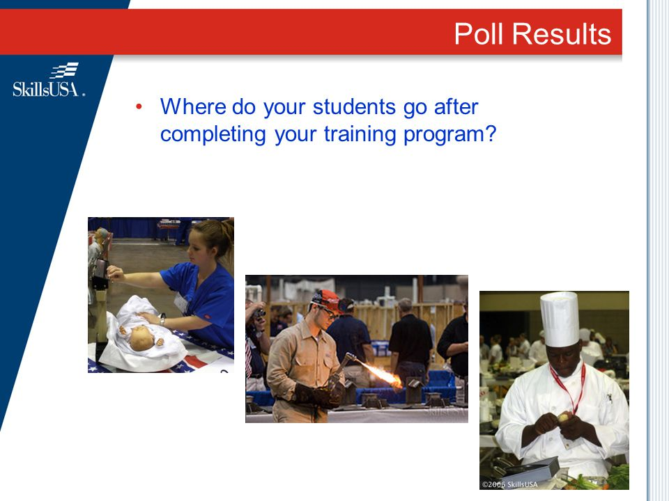 Poll Results Where do your students go after completing your training program