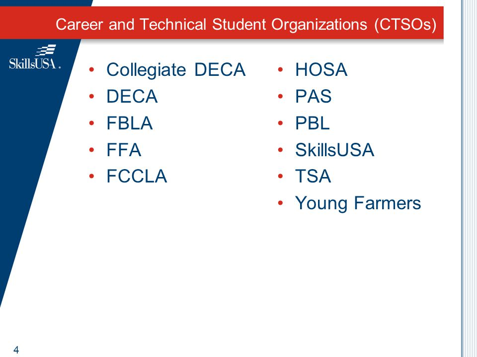 Career and Technical Student Organizations (CTSOs)