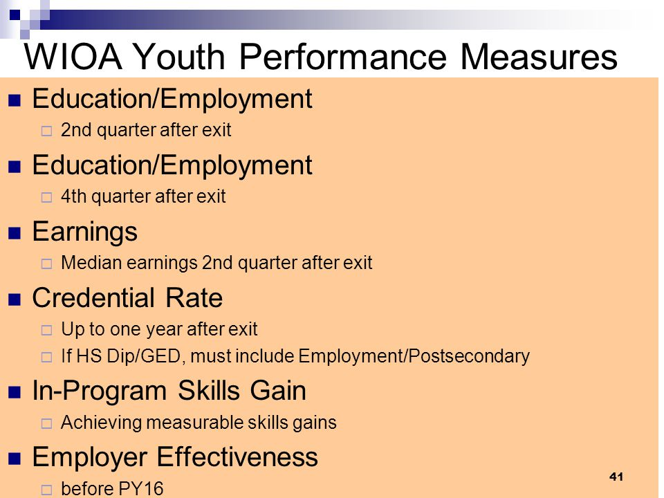 WIOA Youth Performance Measures