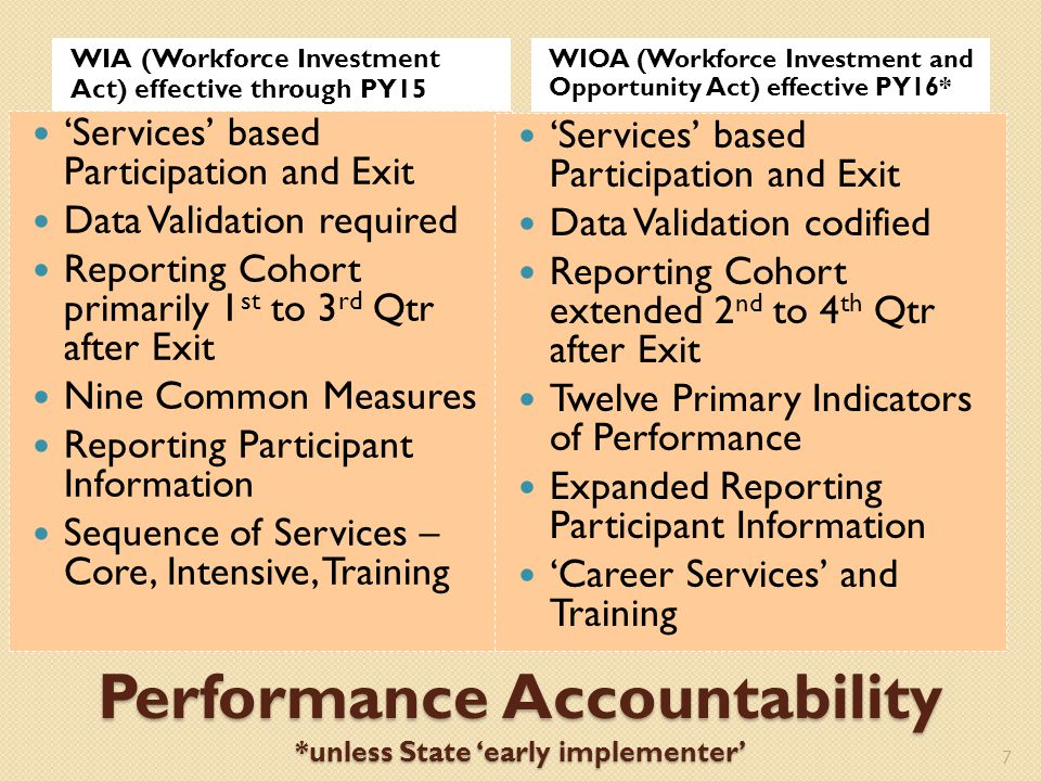Performance Accountability *unless State 'early implementer'