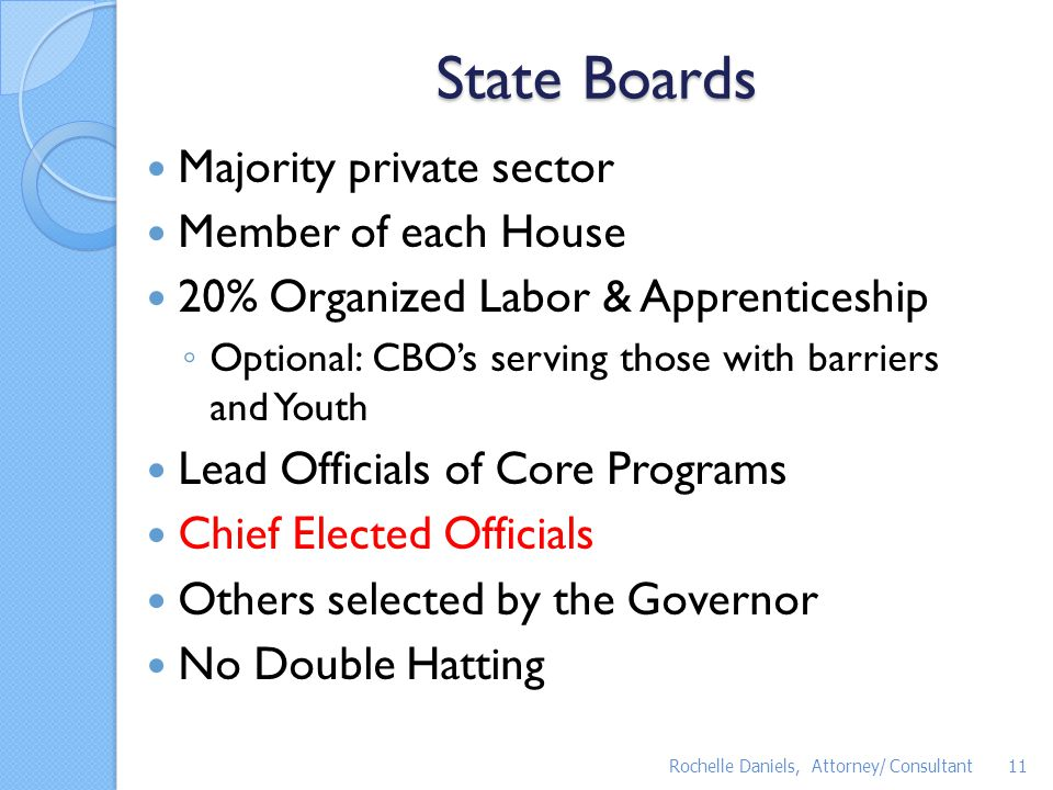 State Boards Majority private sector Member of each House