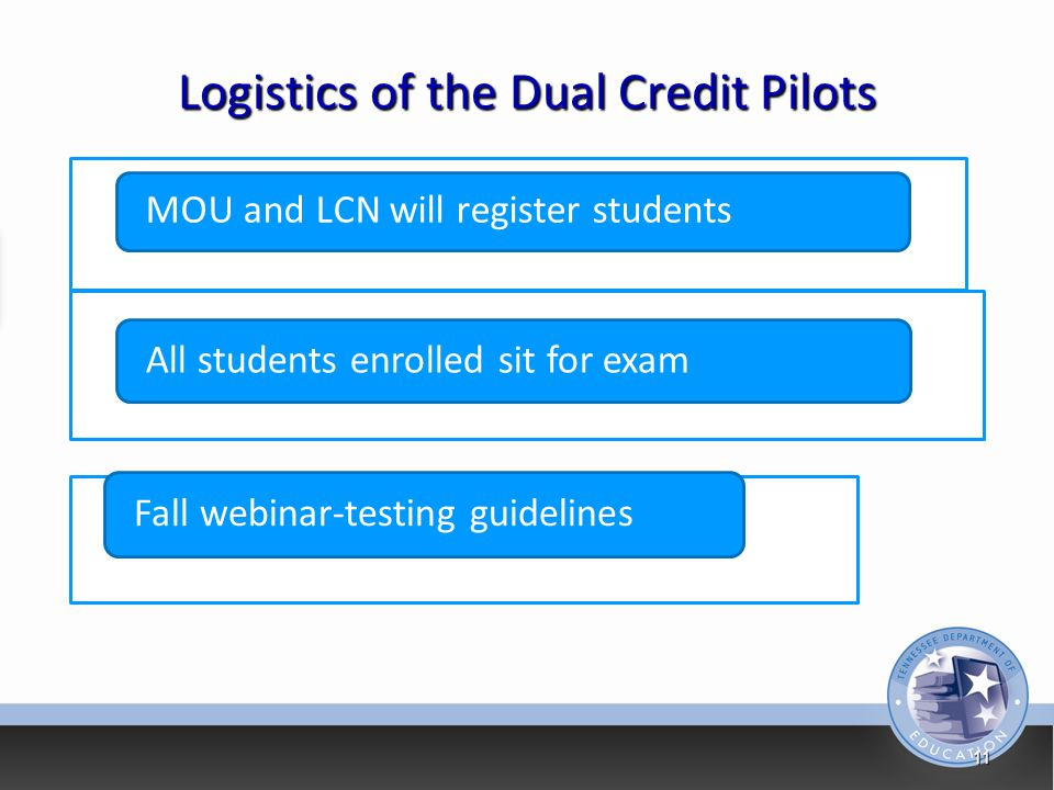 Logistics of the Dual Credit Pilots