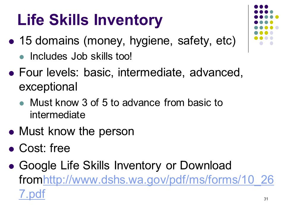 Life Skills Inventory 15 domains (money, hygiene, safety, etc)