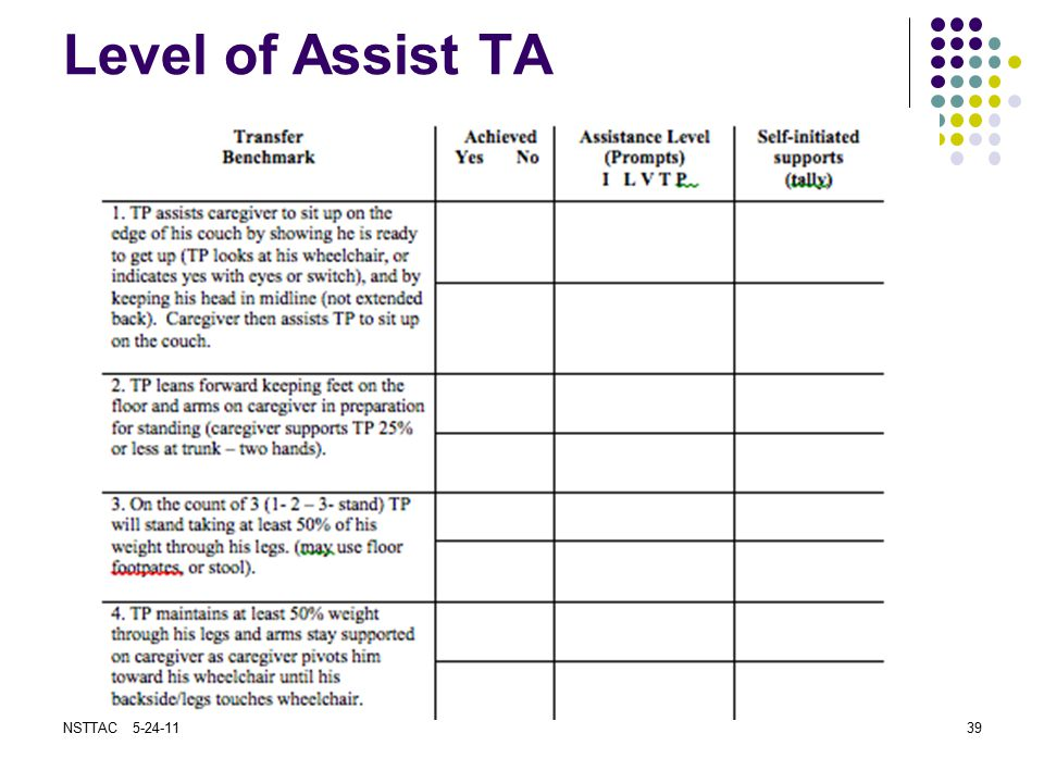 Level of Assist TA NSTTAC 5-24-11