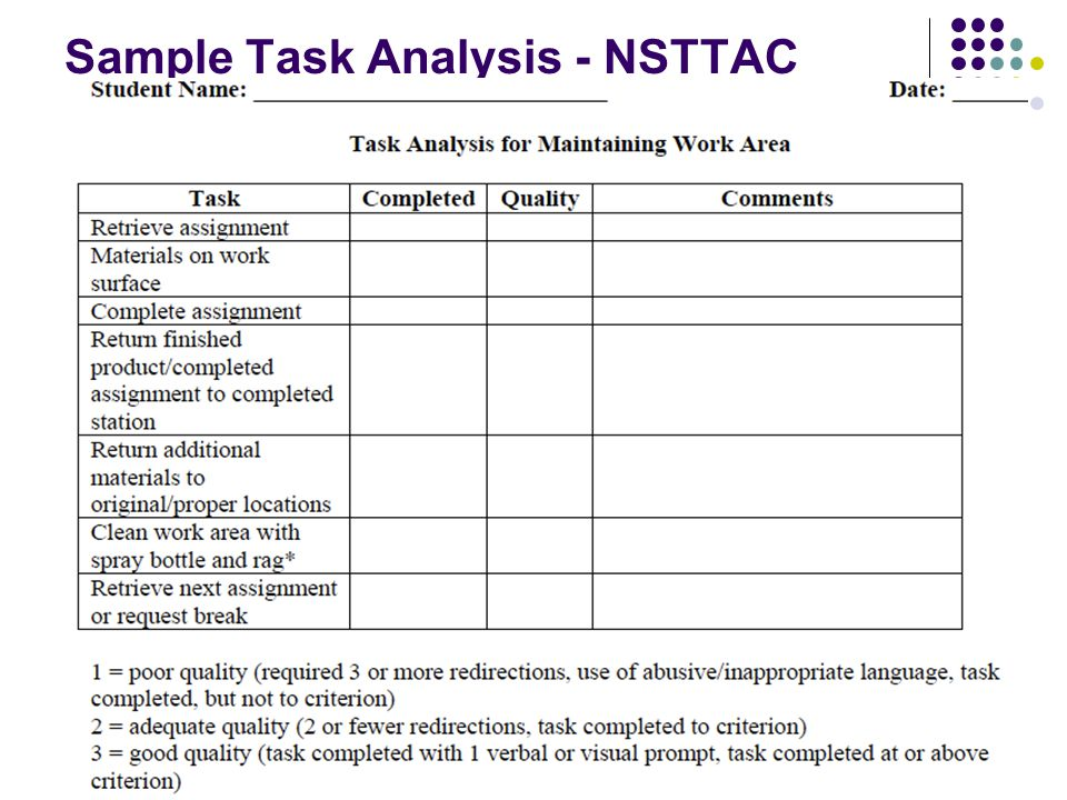 Sample Task Analysis - NSTTAC