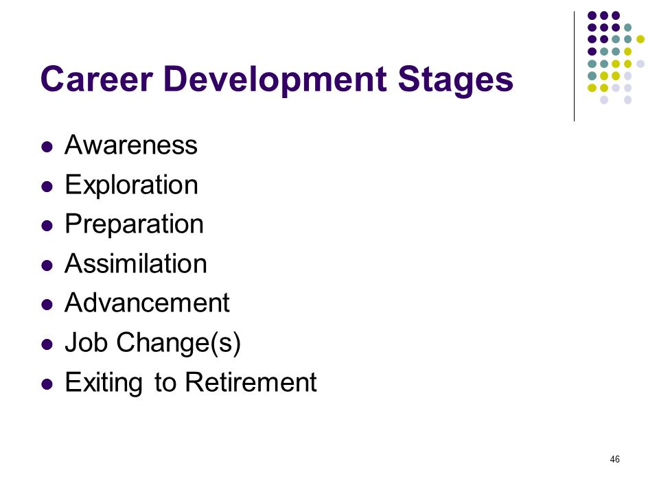 Career Development Stages