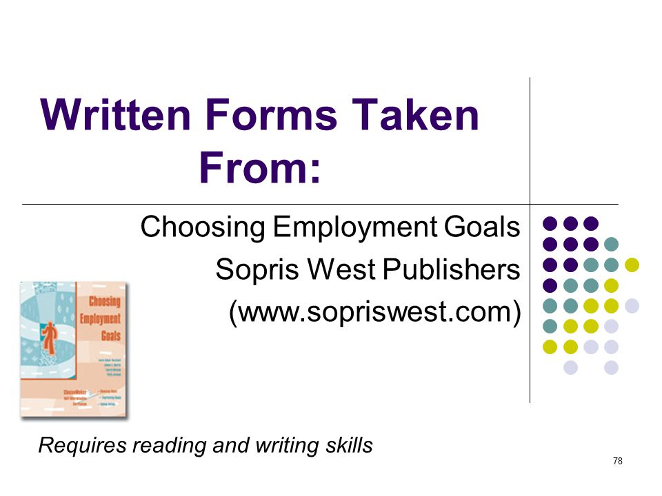 Written Forms Taken From: