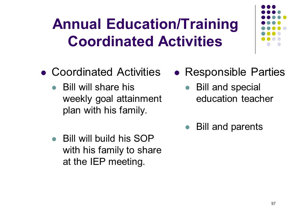Annual Education/Training Coordinated Activities
