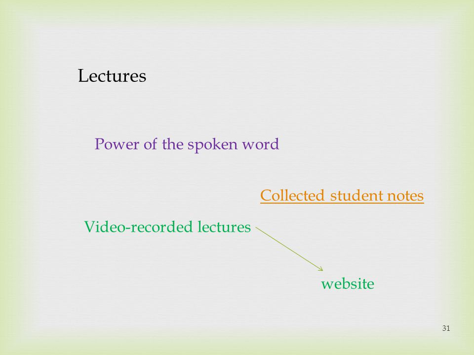 Lectures Power of the spoken word Collected student notes