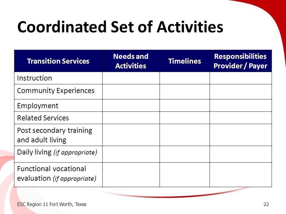 Coordinated Set of Activities