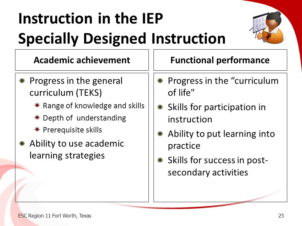 Instruction in the IEP Specially Designed Instruction
