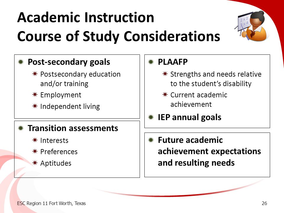 Academic Instruction Course of Study Considerations
