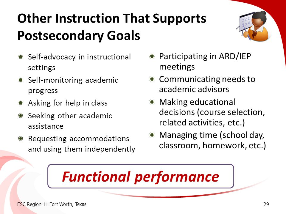 Other Instruction That Supports Postsecondary Goals