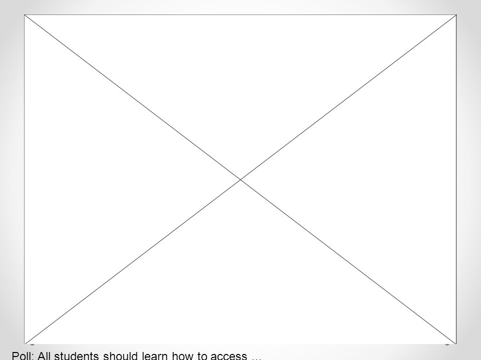 Poll: All students should learn how to access ...
