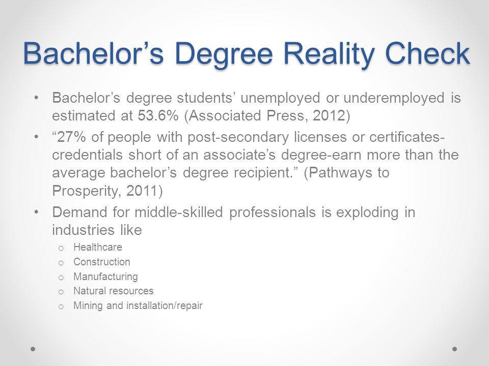 Bachelor's Degree Reality Check