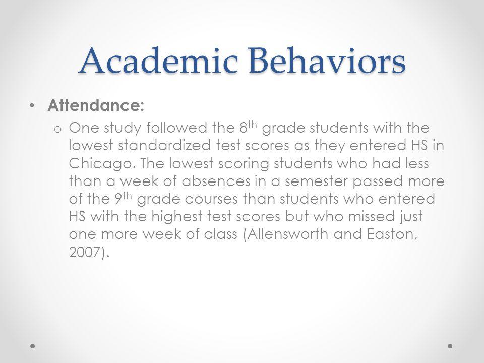 Academic Behaviors Attendance: