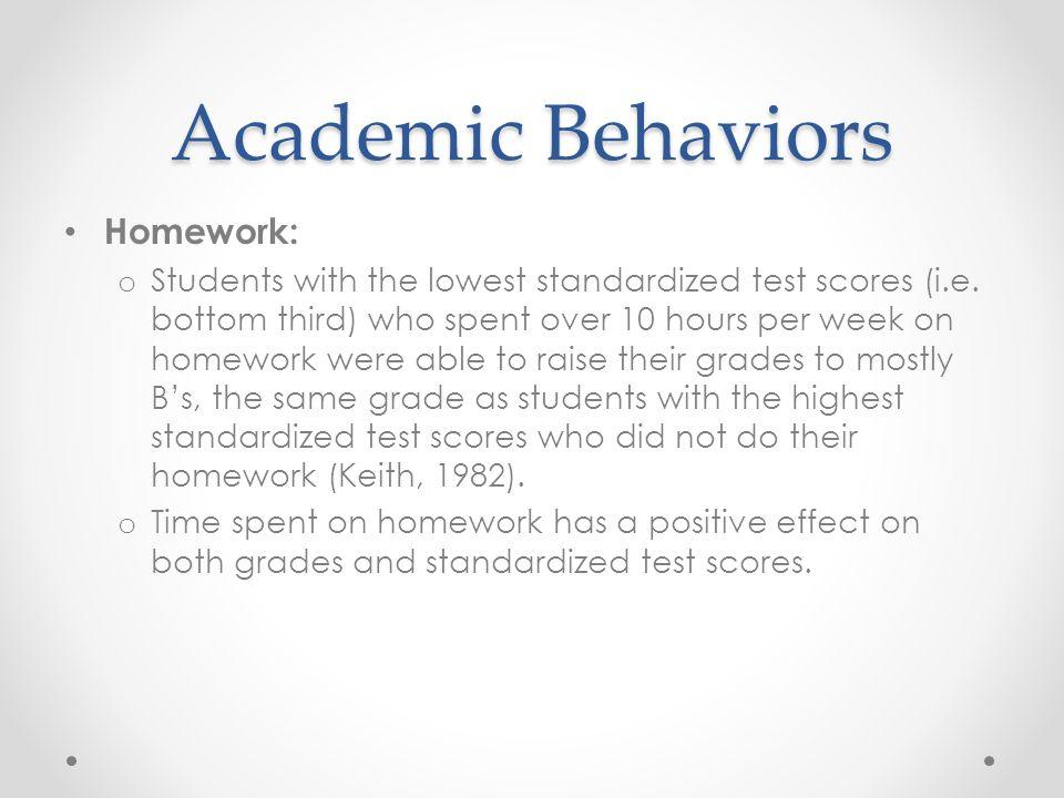 Academic Behaviors Homework: