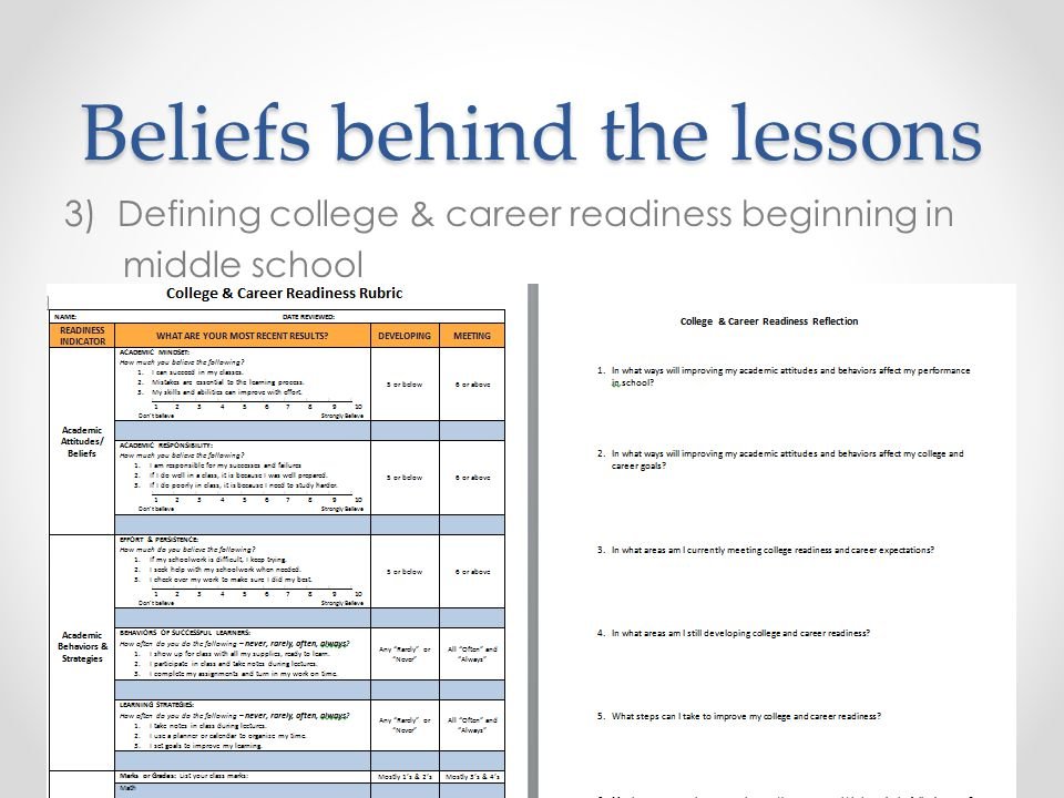 Beliefs behind the lessons