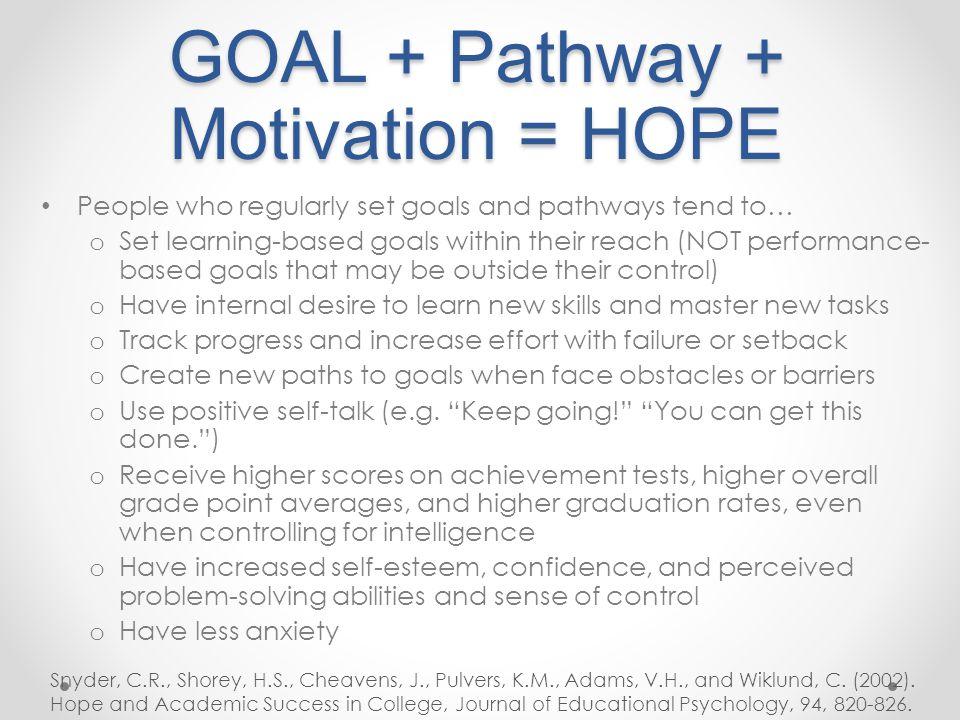 GOAL + Pathway + Motivation = HOPE