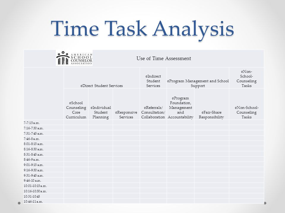 Time Task Analysis Use of Time Assessment Direct Student Services