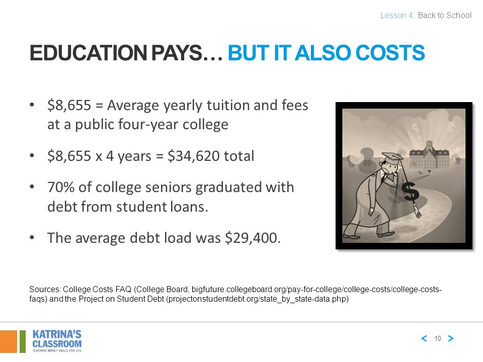 Education Pays… But It Also Costs