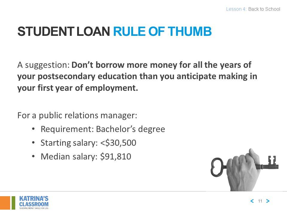 Student Loan Rule of Thumb