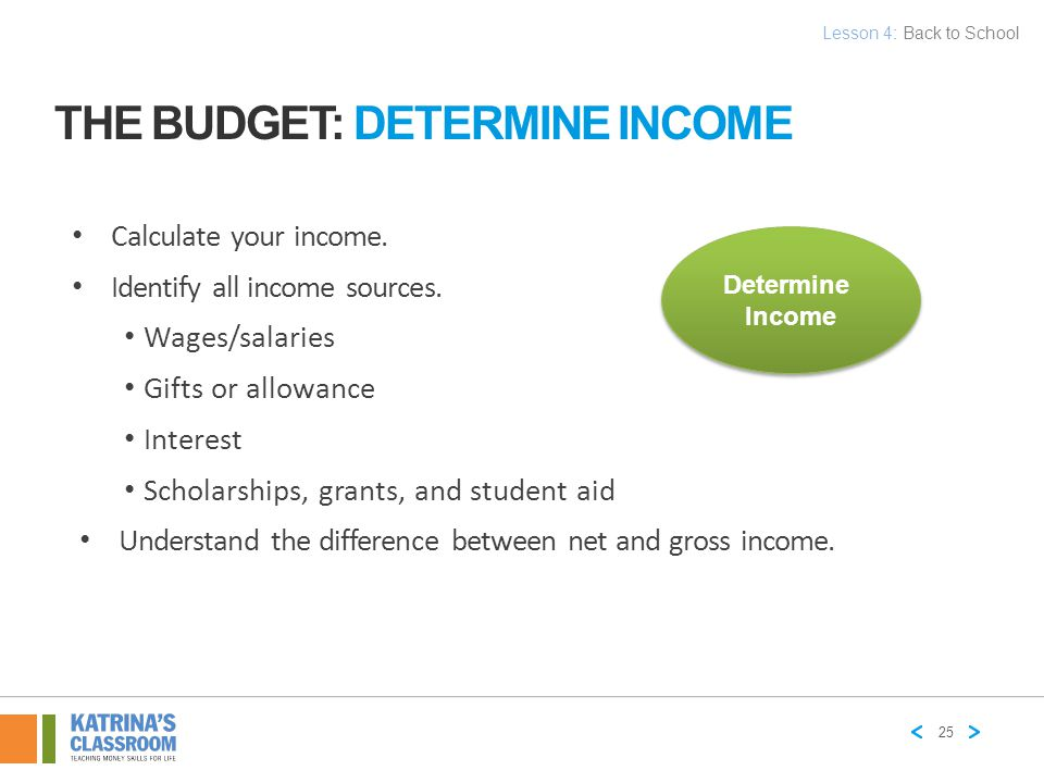 The Budget: Determine Income