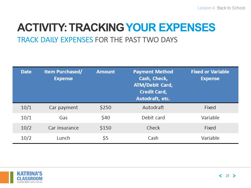 Activity: Tracking Your Expenses