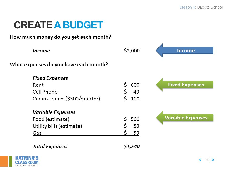 Create a Budget How much money do you get each month Income $2,000