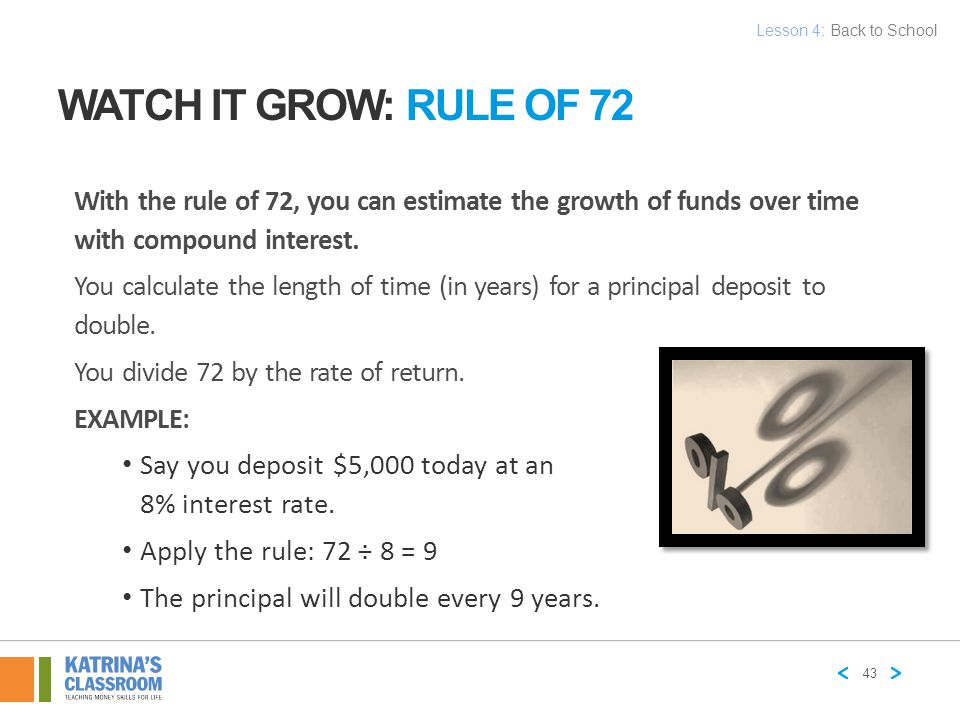 Lesson 4: Back to School Watch it Grow: Rule of 72. With the rule of 72, you can estimate the growth of funds over time with compound interest.