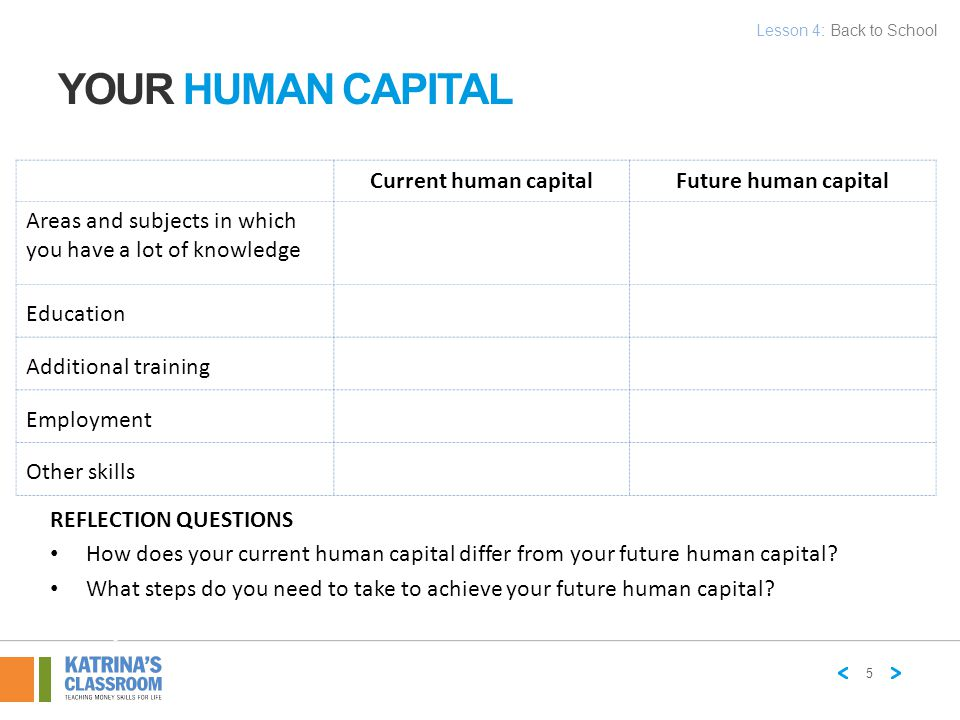 Your Human Capital Current human capital Future human capital