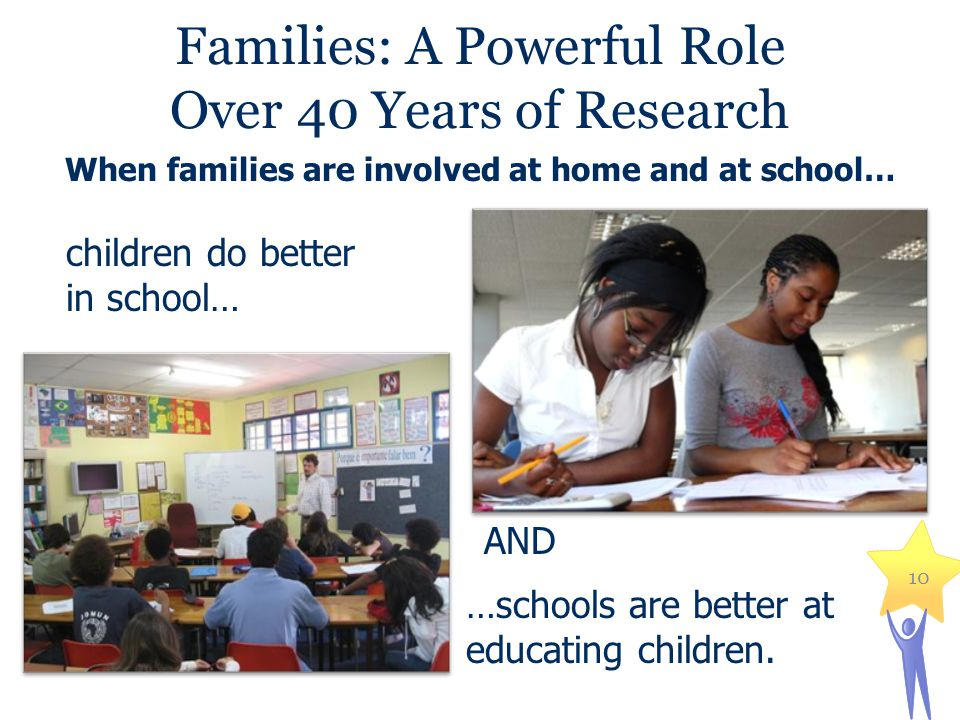 Families: A Powerful Role Over 40 Years of Research