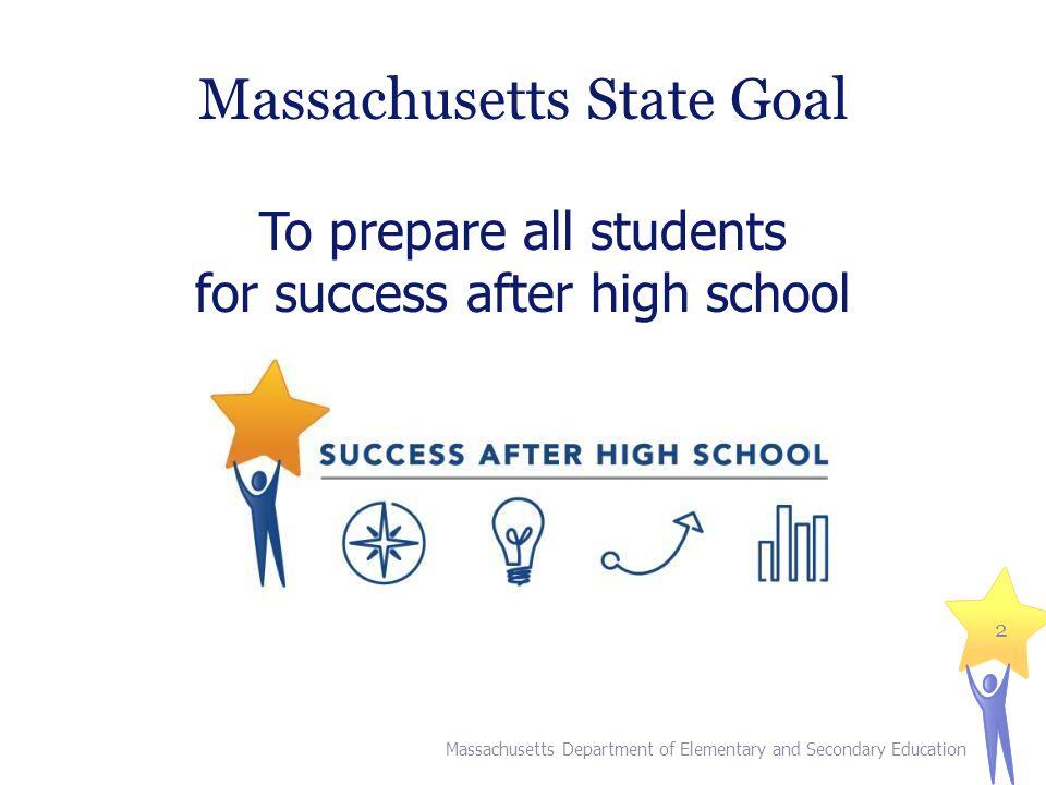 Massachusetts State Goal