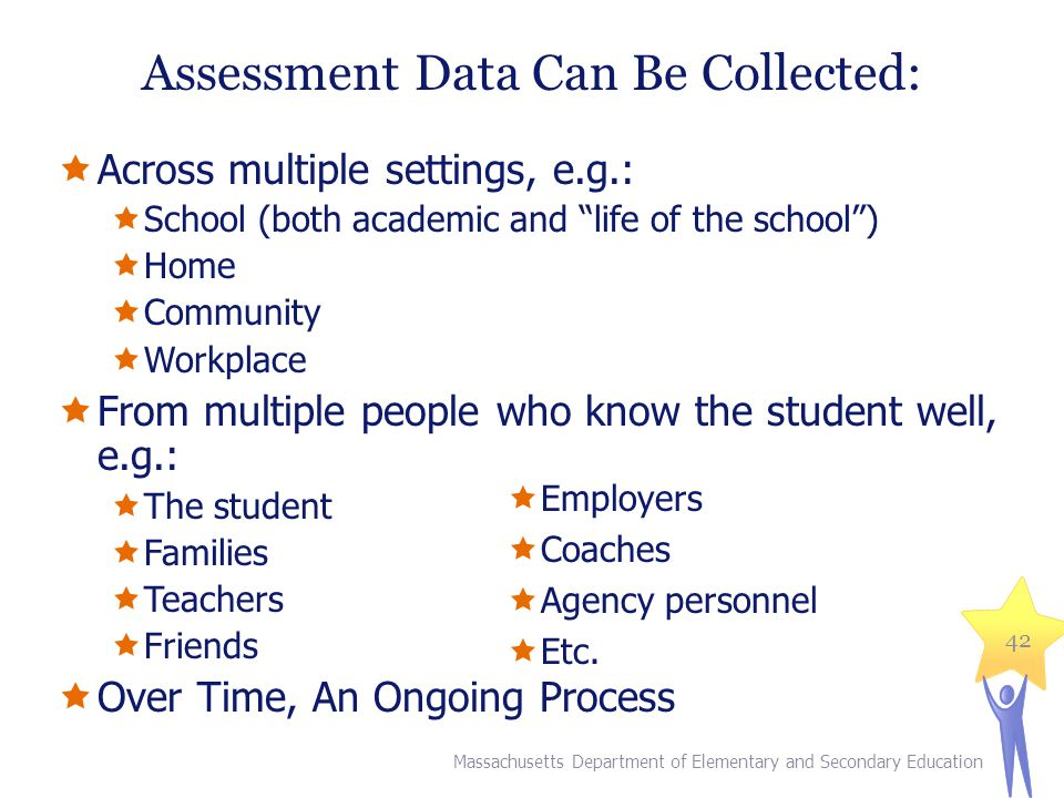 Assessment Data Can Be Collected: