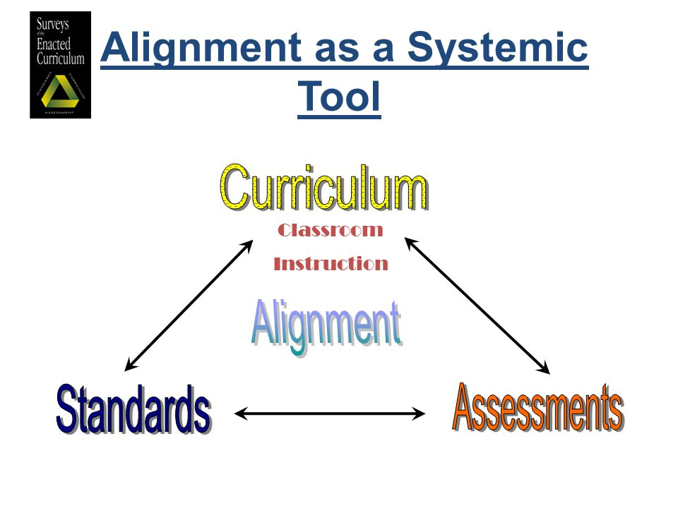 Alignment as a Systemic Tool