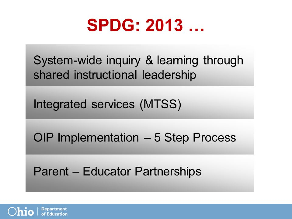 SPDG: 2013 … System-wide inquiry & learning through shared instructional leadership. Integrated services (MTSS)