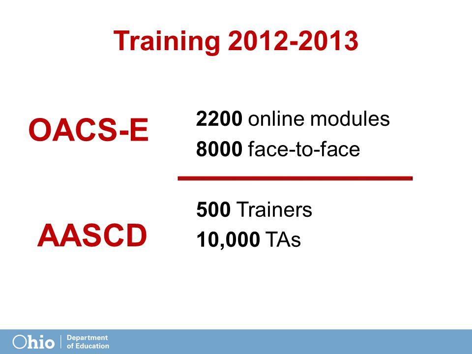 OACS-E AASCD Training 2012-2013