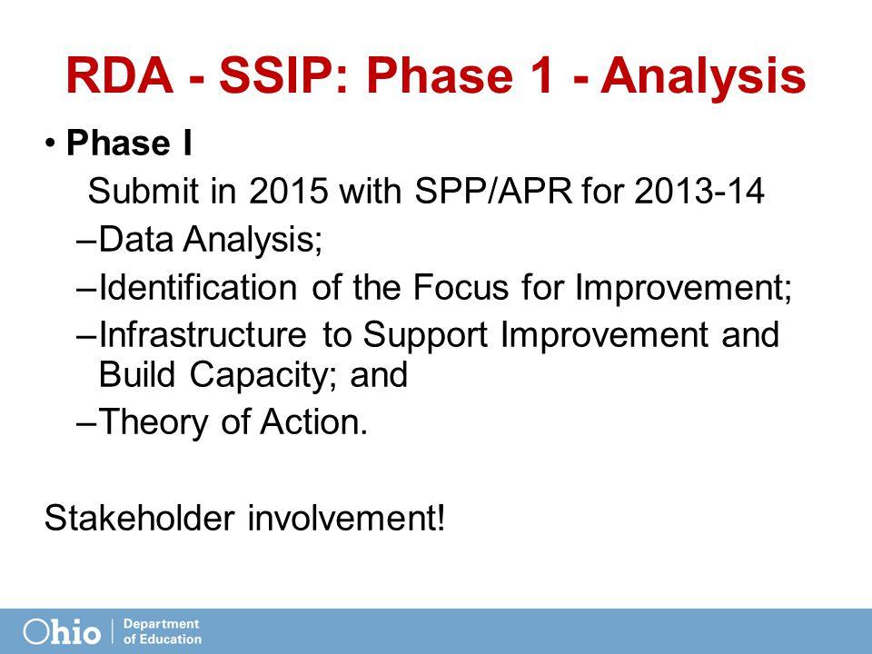 RDA - SSIP: Phase 1 - Analysis