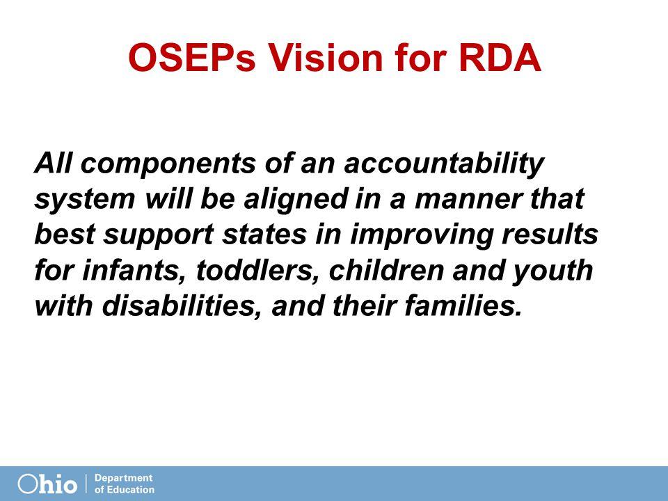 OSEPs Vision for RDA