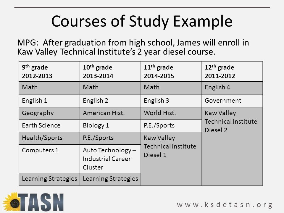 Courses of Study Example