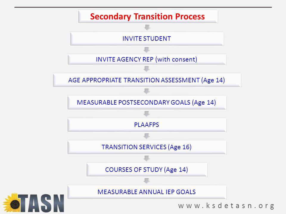 Secondary Transition Process