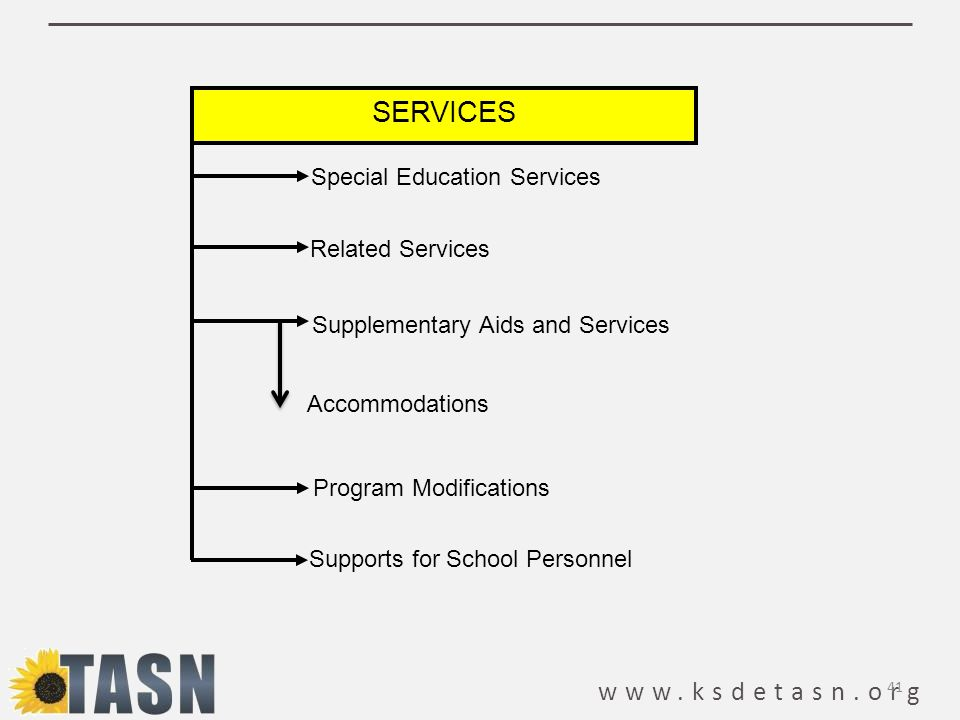 SERVICES Special Education Services Related Services